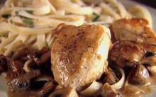 Φιλέτο κοτόπουλο με μανιτάρια - Συνταγές Μαγειρικής - Chefoulis