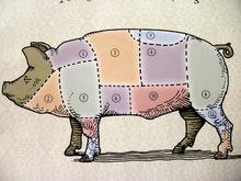 Το χοιρινό κρέας και τα μέρη του...
